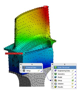ANSYS 13.0 Engineering Simulation Suite Launched