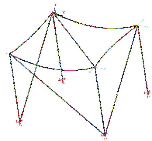 FEA model for truss structure
