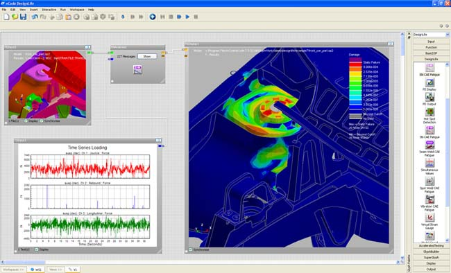 CAE Software's Weld Fatigue Prediction Improved
