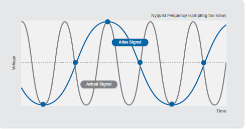 Using Acoustic Beamforming for Pass-By Noise Source