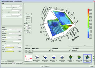 Engineous software releases isight fd 30 and fiper 30 2 in a a pareto plot is one that displays design points so those that are similarly good are grouped together these groups of points are often referred to as a ccuart Images