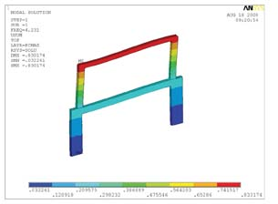 ANSYS Mechanical Solves Challenges of a Megayacht Builder