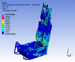 ANSYS Workbench Delivers Concurrent Design and Analysis While Meeting Aggressive Development Schedule