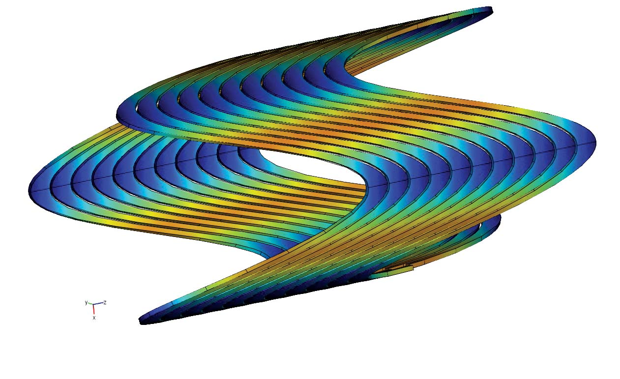 Designing New Magnet Technology: A Multiphysics Challenge