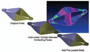 FEMAP V9 3 Announced by UGS - Digital Engineering