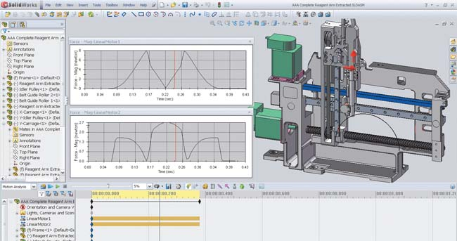 NI & SolidWorks Build a New Toolkit - Digital Engineering 24/7