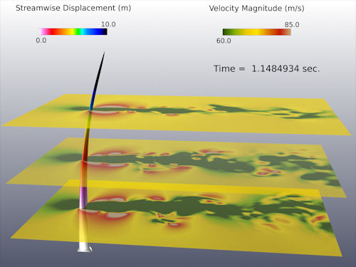 Power up with Multiphysics Analyses - Digital Engineering 24/7