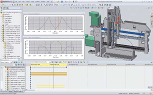 Reinventing Machine Design Part 2: Synergy with LabVIEW and SolidWorks