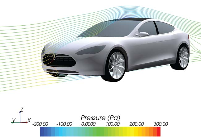 STAR-CCM+ Solves Aerodynamics and Heat in Tesla Model S