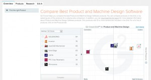 G2 Crowd publishes a report ranking machine and product design software titles.