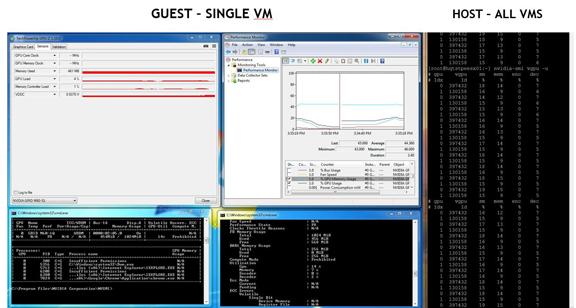 New NVIDIA GRID Bolsters Resource Monitoring - Digital