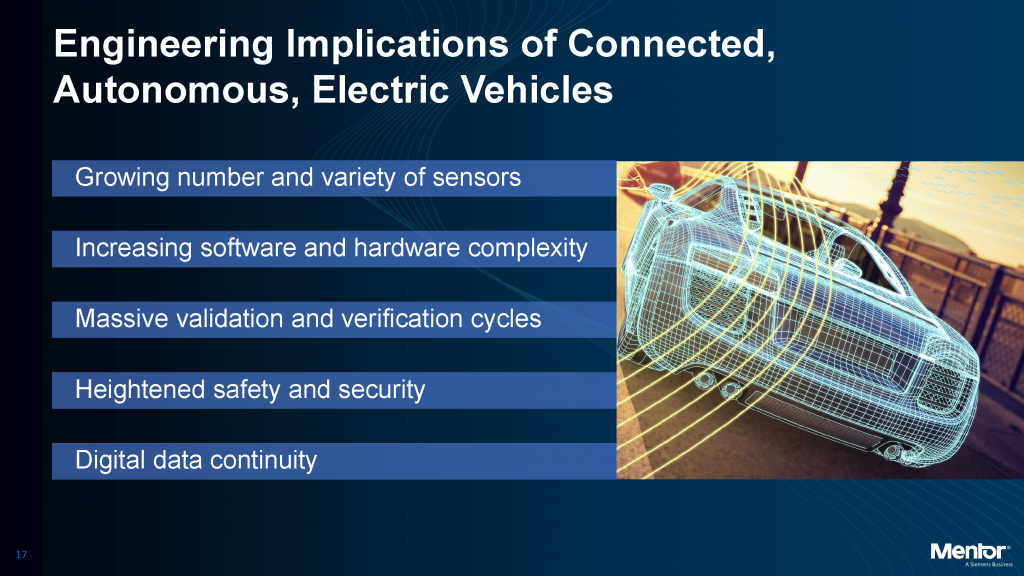 Connected, autonomous, and electric vehicle technologies have far-reaching implications for automotive engineers. Image courtesy of Mentor, a Siemens business.