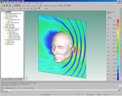 ESI Group's vibro-acoustics simulation software