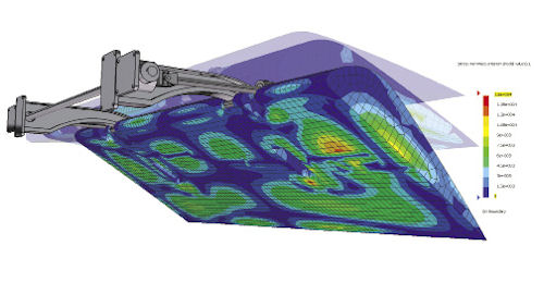 Fig. 4: Management-based Design for Environment (MbDfE) co-simulation of a wing flap mechanism. Image courtesy of MSC Software.