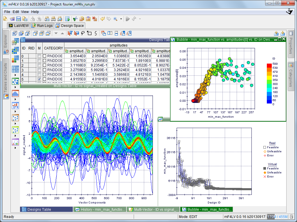 mF4LV lets LabVIEW users improve product performance and reduce testing time via its HIL optimization capabilities. Image courtesy of ESTECO