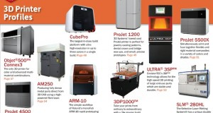 A roundup of 10 3D printers.