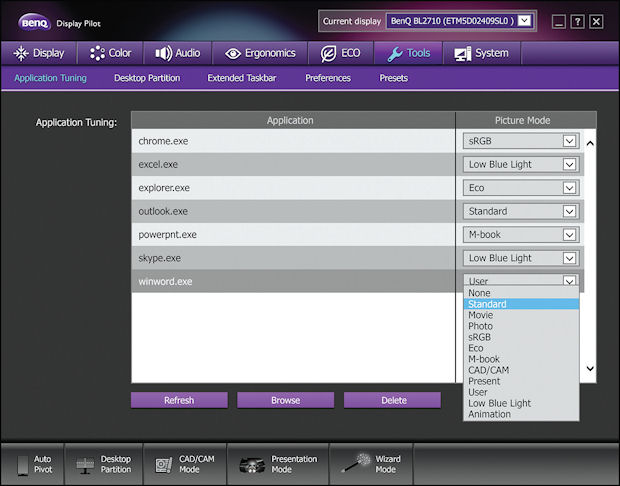 Display Pivot software