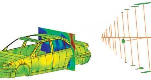 Automotive EMC