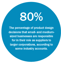 The percentage of product design decisions that small- and medium-sized businesses are responsible for in their role as suppliers to larger corporations, according to some industry accounts.