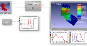In version 11.0, the nCode DesignLife vibration fatigue solver sees such improvements as new types of loading, conditions, calculations and additional methods, including Sine on Random. Image courtesy of HBM nCode.