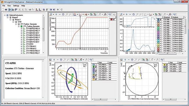 National Instruments InsightCM Data Explorer