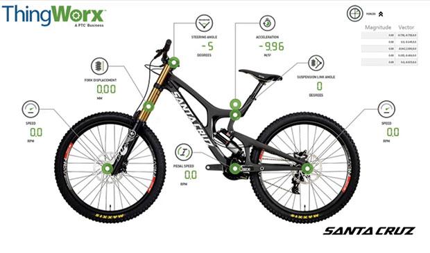 PTC LiveWorx Bike