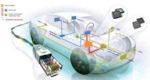 NXP Automotive Elements