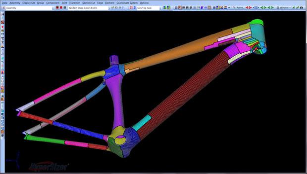 2 25 2015 fem zones digital engineering for Finite elemente modell