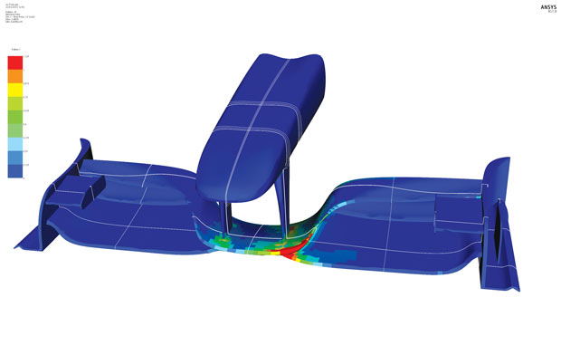 Engineers working with composites may use ANSYS software to analyze and look at failure resulting from multiple criteria in a single plot. This allows engineers to quickly examine every failure mechanism of every layer. Image courtesy of ANSYS.
