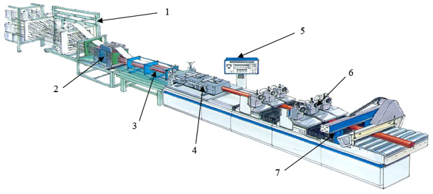 Pultrusion process: (1) creels with reinforcement, (2) resin impregnation bath, (3) folding unit, (4) forming die, (5) control panel, (6) pulling unit, (7) cutoff unit. Source: Skolkovo Institute of Science & Technology and DATADVANCE.