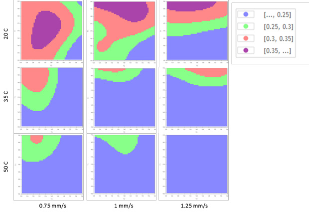 Springback angle variance.
