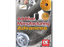 Additive Manufacturing Advances