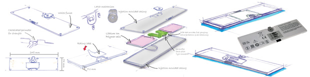 The design process for a smart battery is pictured. Illustration courtesy of Accutronics.