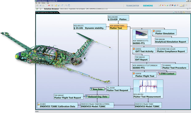Teamcenter's relationship browser provides a snapshot of requirements verification, offering traceability from requirement to compliance. Image courtesy of Siemens PLM Software.