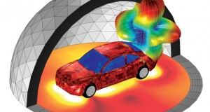 Numerical simulation of an FM antenna printed on the rear windshield of a vehicle. The far-field radiation pattern of the antenna is shown, as analyzed with COMSOL Multiphysics software. Image courtesy of COMSOL.