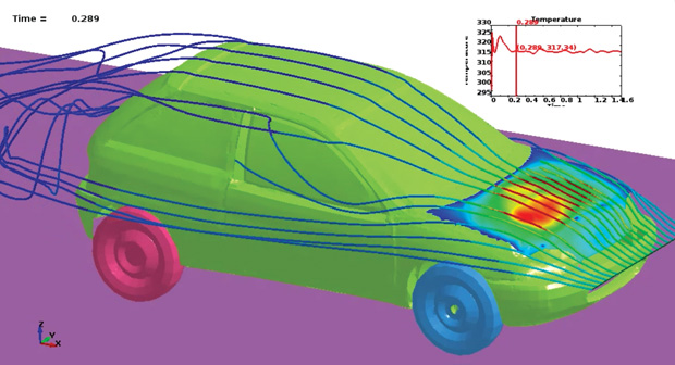 Simulating Everything Automotive - Digital Engineering 24/7