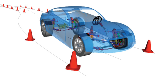 SIMULIA Simpack simulates a vehicle dynamic response to ADAS maneuvers in a 3DEXPERIENCE universe. Image courtesy of Dassault Systèmes.