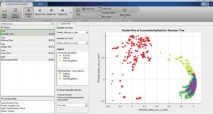 The Classification Learner app makes it easy to train models using supervised machine learning, and to export classification models to the MATLAB workspace. Image courtesy of MathWorks.