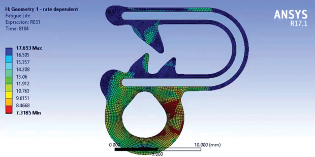 A rubber seal with contours of fatigue life resulting from a duty cycle, where the seal goes through open/close cycles. In this case, the predicted life is 21 million cycles, and failure is predicted to initiate at the red locations. Analysis done with ANSYS software. Image courtesy of ANSYS.