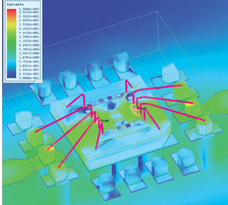 Electric currents on an electric component, generated in ANSYS Icepak software. Image courtesy of ANSYS.