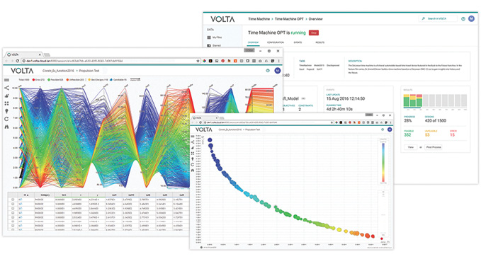 ESTECO Volta is a new web-based simulation collaboration application, designed to encourage collaborative engineering and knowledge management for the dispersed enterprise. Image courtesy of ESTECO.