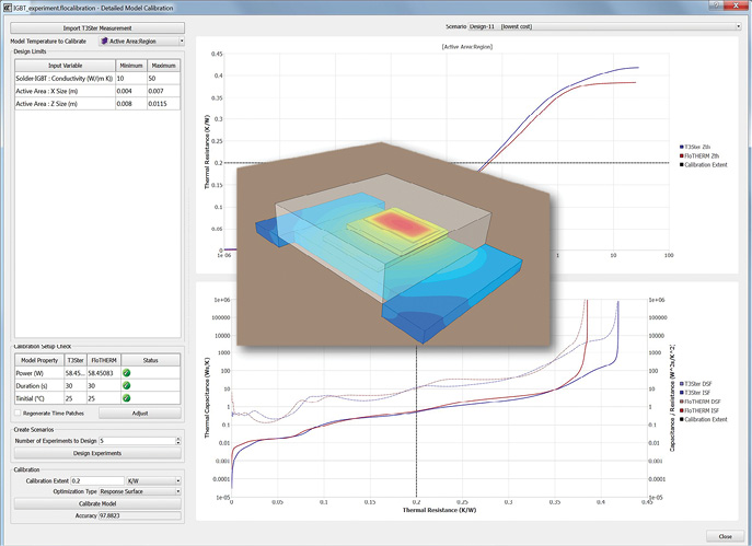 You can use FloTHERM's automated method to calibrate simulation models to match transient thermal measurements recorded with the Mentor Graphics T3Ster hardware. Image courtesy of Mentor Graphics.