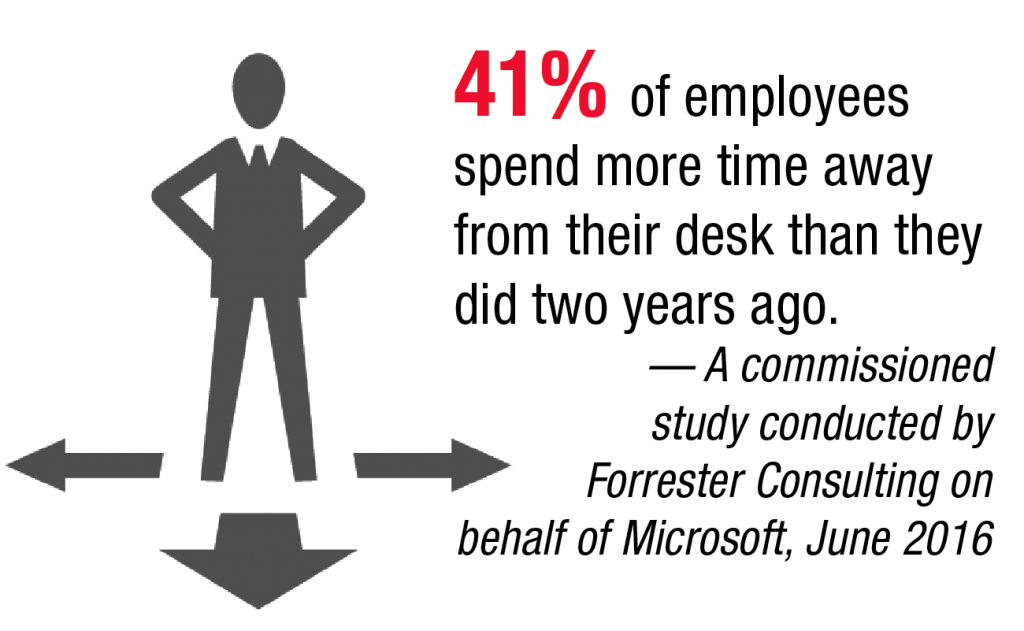 41% of employees spend more time away from their desk than they did two years ago. 	— A commissioned study conducted by  Forrester Consulting on  behalf of Microsoft, June 2016
