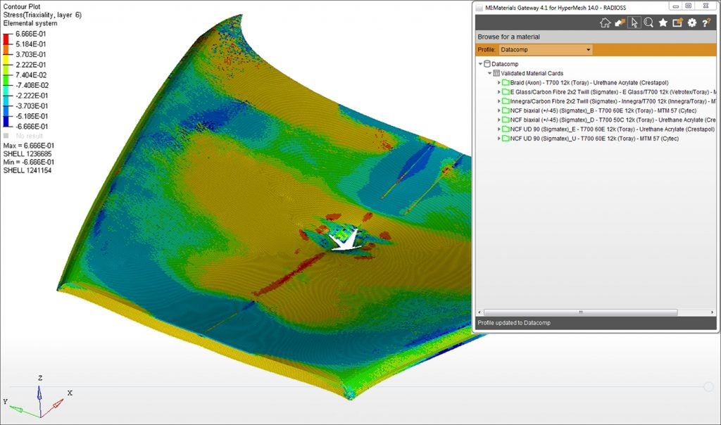 Automotive bonnet impact analysis as part of the UK-DATACOMP project.
