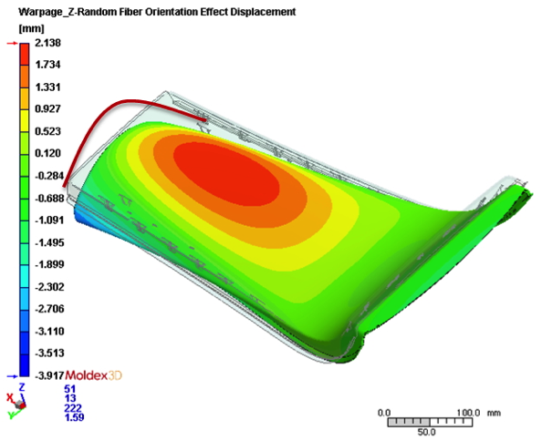 Fig. 6. Moldex3D can predict the warpage behavior of the injected structure part.