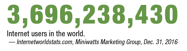 Internet users in the world. — Internetworldstats.com, Miniwatts Marketing Group, Dec. 31, 2016