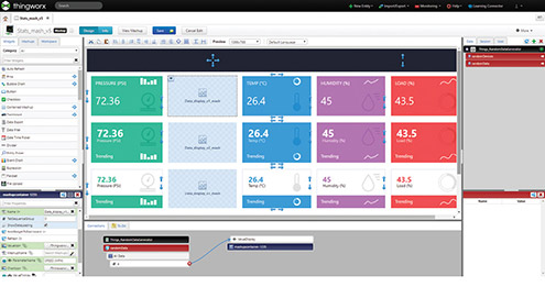 Effective IoT platforms give developers the ability to aggregate and present data in a way that makes sense within the context of the application. ThingWorx' Mashups allow developers to create apps that collect, visualize and analyze critical data with panels and widget. Image courtesy of PTC.