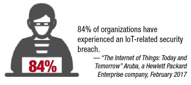 "84% of organizations have experienced an IoT-related security breach. — ""The Internet of Things: Today and Tomorrow"" Aruba, a Hewlett Packard Enterprise company, February 2017"