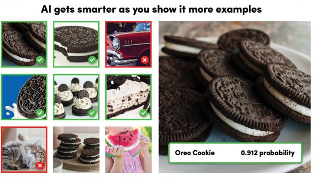 Using labeled samples, you can train a visual-recognition model to search for specific images. The training samples must be a diverse collection of objects that tells the model what is and is not an appropriate answer. In this case, the visual search is for an Oreo cookie. Image courtesy of Clarifai.
