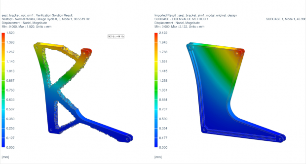 Topology optimization, powered by NX Nastran, used to reduce the weight of an airline seat structure. Image courtesy of Siemens.